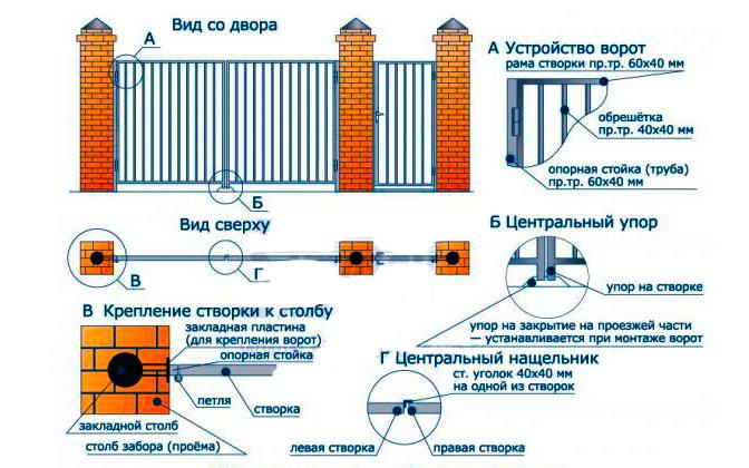 схема установки ворот распашных